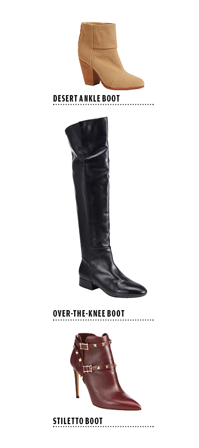OCT14_Radar_Boots