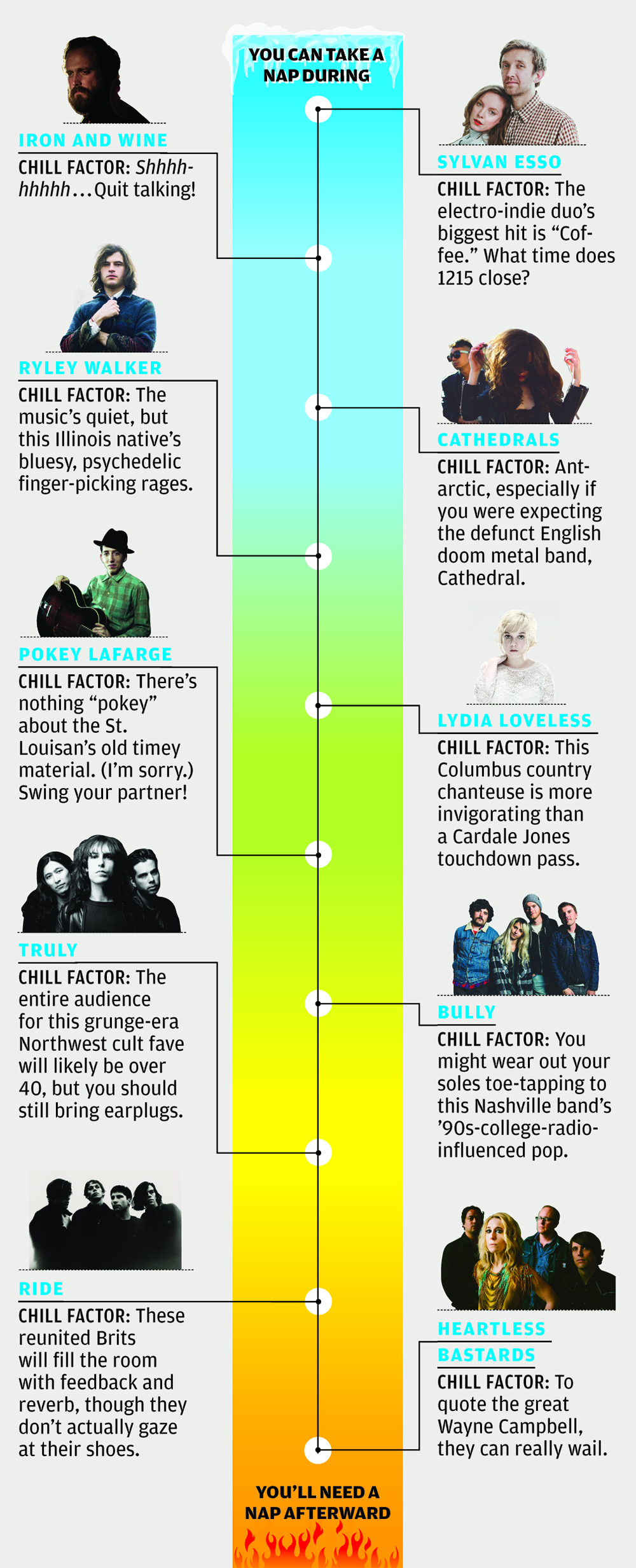 MidPoint Music Festival Chill Meter