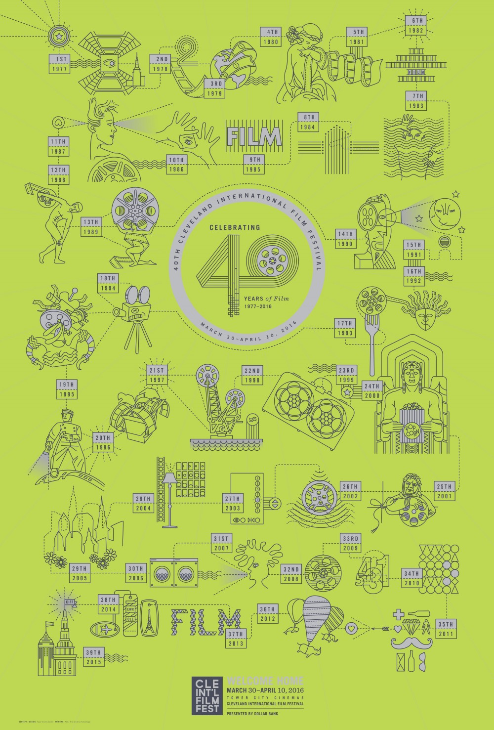 ciff40poster16.25x24green