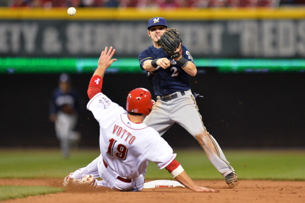 NL Central Heat Check: 5.2