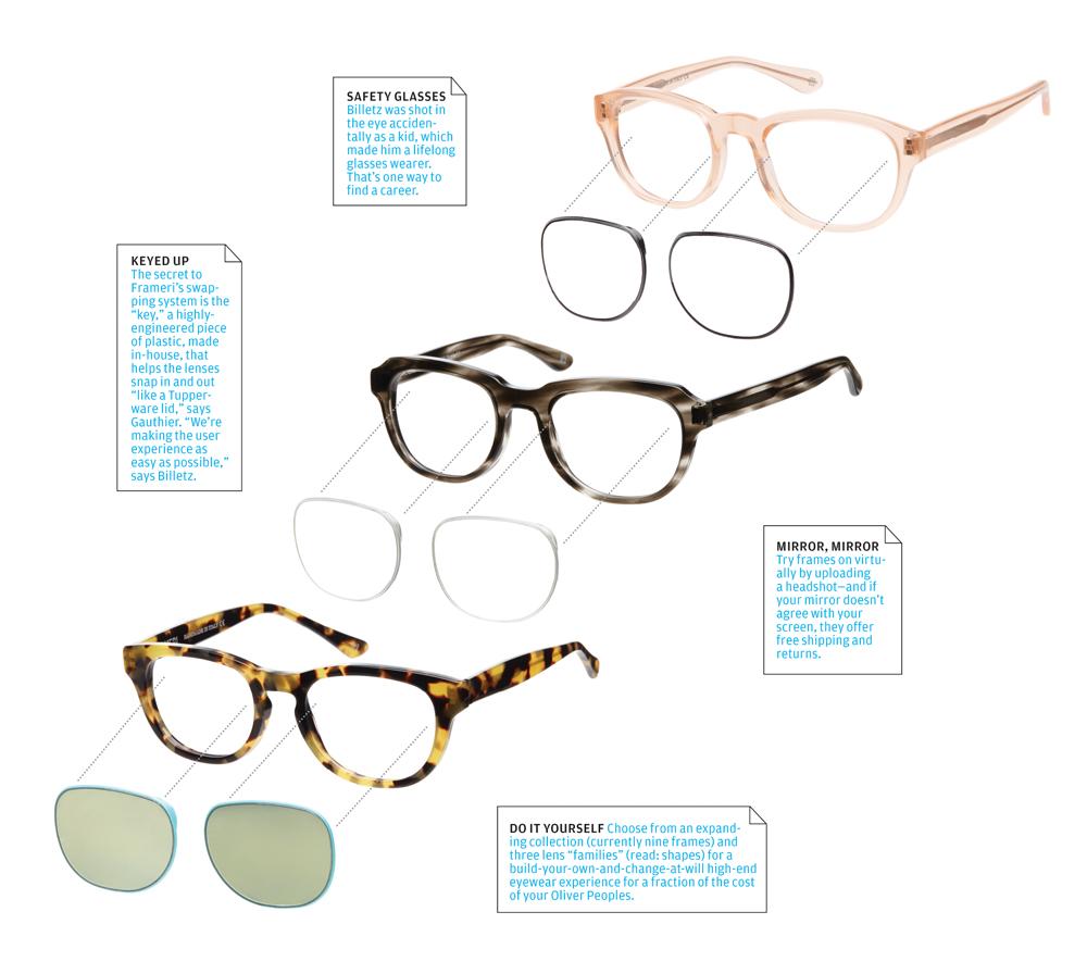0568528154 Frameri  Glasses For Commitmentphobes - Cincinnati Magazine