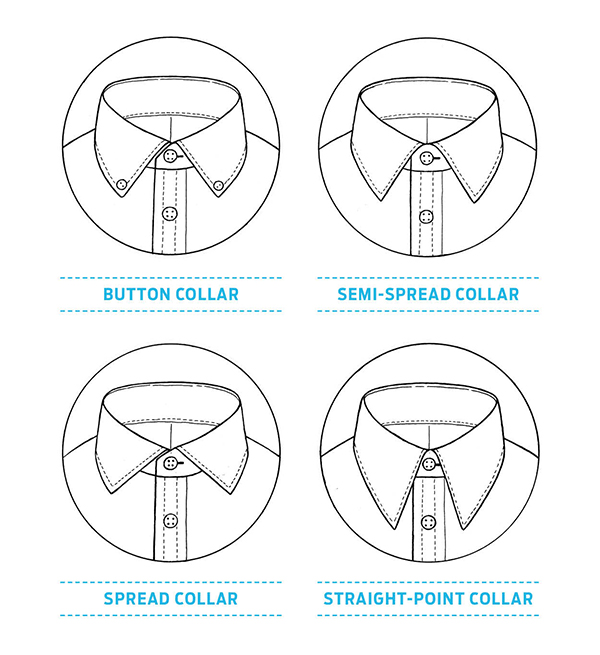 Know your collar.